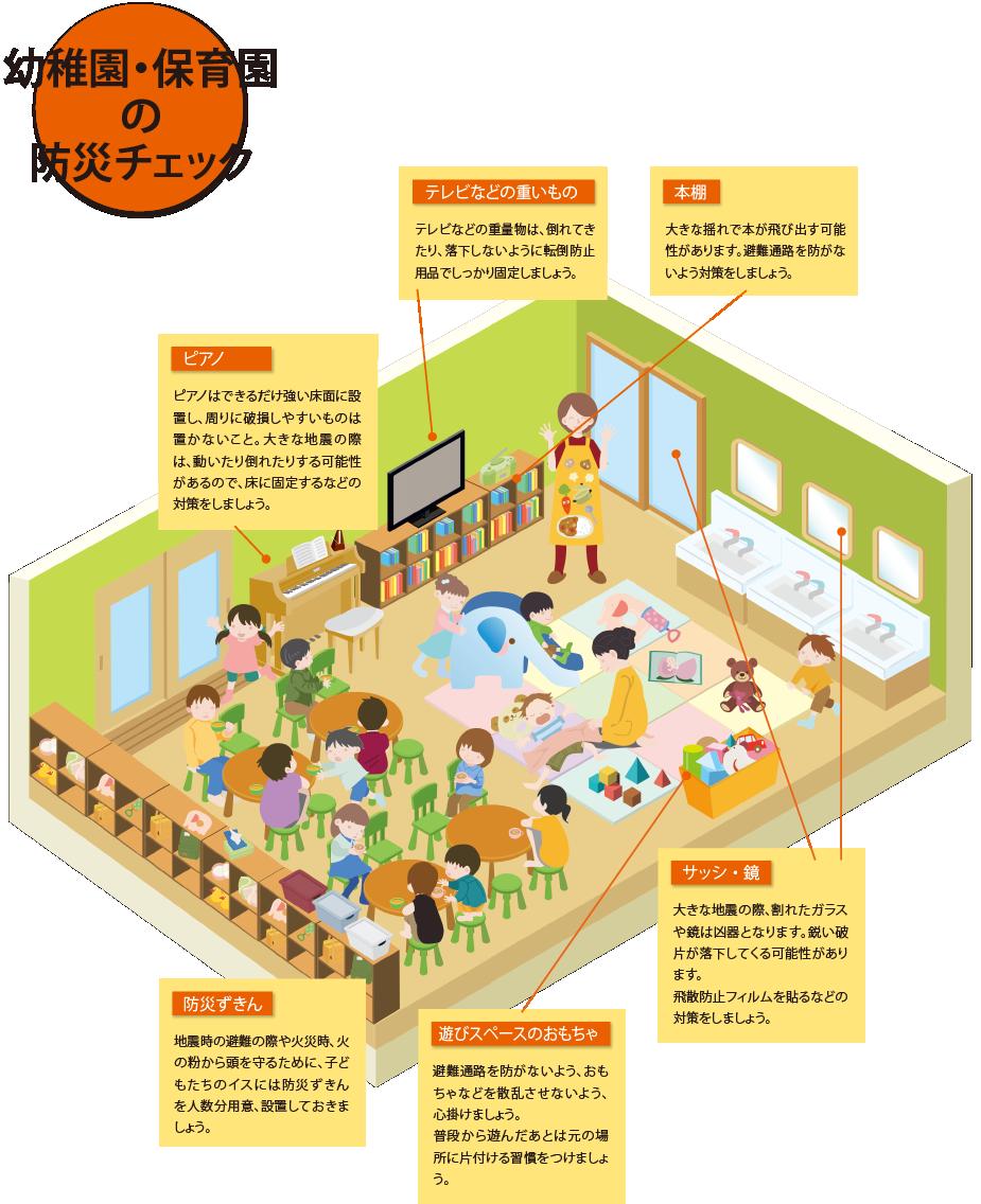 幼稚園・保育園安全チェック