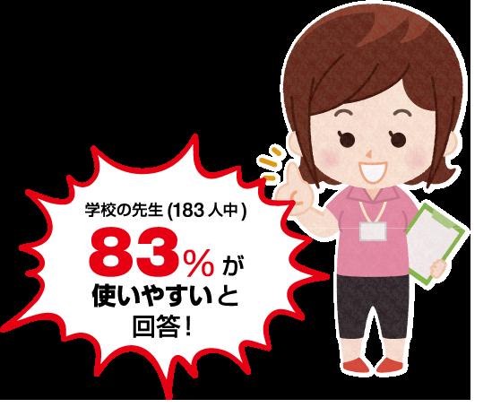 学校の先生(183人中) 83%が使いやすいと回答!